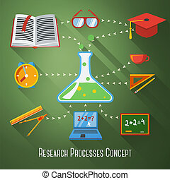 Flat concept of research, education processes. With icons - notebook, blackboard, book, graduation cap, science bulb, pencil and ruler, clock, coffee cup, glasses. Vector