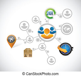 transportation and shipping network
