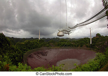 Arecibo Observatory - The largest curved focusing antenna on...