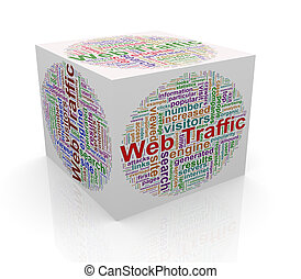 3d cube word tags wordcloud of web traffic