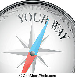compass your way