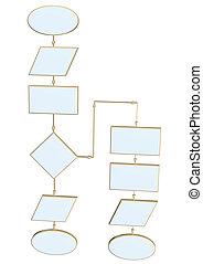 Project flow chart diagram