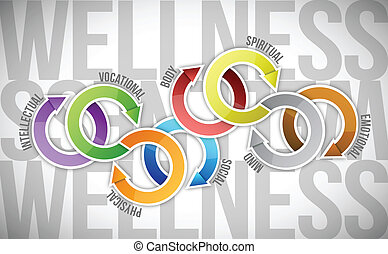 wellness text diagram cycle illustration design over a white...