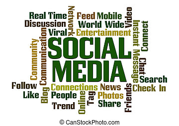 Social Media Word Cloud on White Background