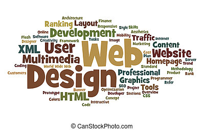 Web Design Word Cloud - word cloud of the words associated...