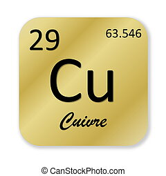 Copper element, french cuivre - Black copper element, french...
