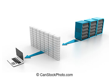 Secure computer network