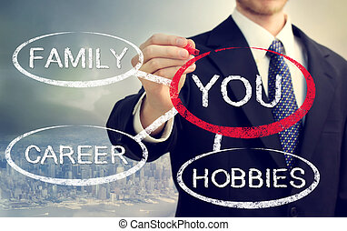 Your life balanced between your family, hobbies and career