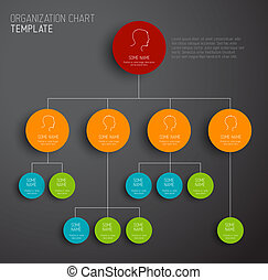 Vector modern and simple organization chart template -...