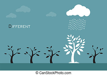 Vector images of trees, clouds and rain Different concepts