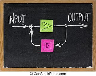 feedback concept on blackboard - concept of feedback...