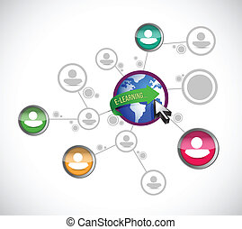 e learning network connection illustration design