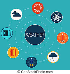 Set of flat design concept icons for weather