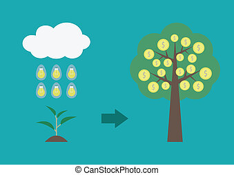 evolution of tree - the rain of idea make a sprout become to...