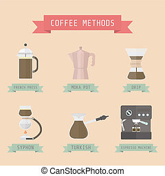 coffee methods, pastel style
