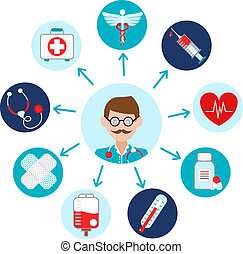 Medical icons set - Medical emergency first aid health care...