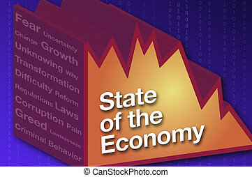 State of the Economy - A 3d chart represents the state of...