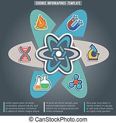 física, ciência, infographic