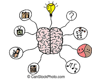 thinking Schemes - hand drawn illustration of a thinking...