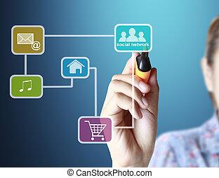 Social media concept - Social media texts