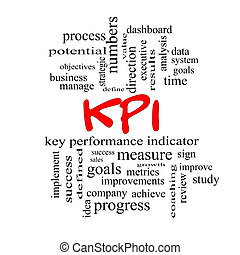 KPI Word Cloud Concept in red caps with great terms such as...