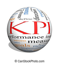 KPI Word Cloud Concept on a 3D Sphere