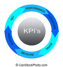 KPI's Blue Word Circles Concept with great terms such as Key...