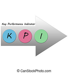 KPI Arrow - KPI or Key Permance Indicator Arrow with...