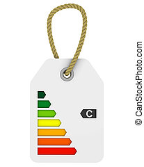 C class energy performance tag