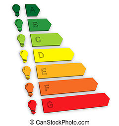 Energy performance scale with light bulbs