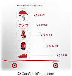 Price for accessories for longboarding - Flat vector...