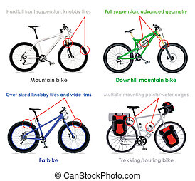 Bicycle types, set IV - Modern mountain, downhill, touring...