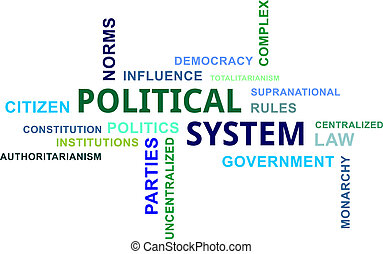 word cloud - political system - A word cloud of political...