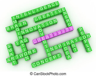 3d imagen Creativity Word Cloud Concept