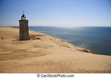 Dinamarca, Faro