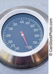 Gauge - Heat gauge used in cooking