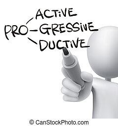 proactive, progressive and productive written by 3d man over...