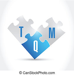 total quality management puzzle pieces illustration design...