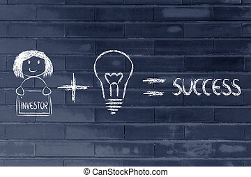 elements of business success and profits: a good investor...