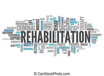 Word Cloud Rehabilitation - Word Cloud with Rehabilitation...