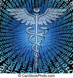 médico, datos