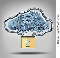 セキュリティー, 概念, 雲