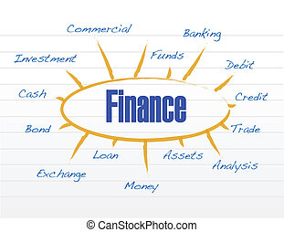 finance model illustration design over a white background