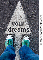 your dreams sign