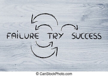 try, fail, try again till success - if you try and fail, tr...