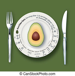 Vector of Nutrition Facts Avocado - Avocado with nutrition...