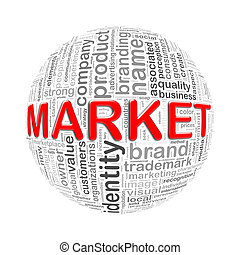 Wordcloud word tags ball of market