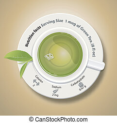 Vector of nutrition facts green tea - Vector of nutrition...