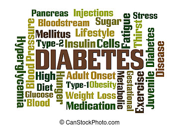 Diabetes word cloud on white background