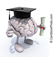 human brain with arms and legs, Graduation Cap and Diploma,...